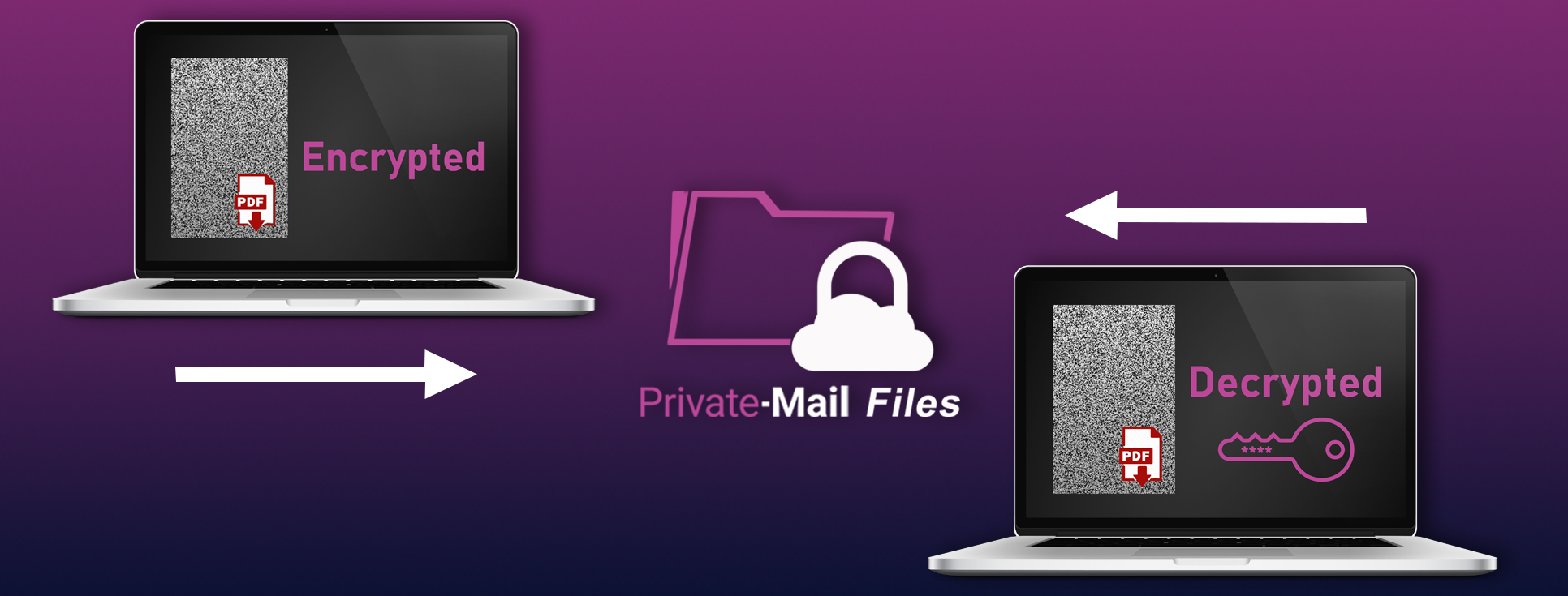 Introducing Secure Share: Encrypted OpenPGP File Sharing