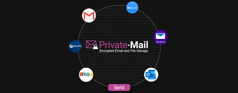 Don't Ditch Your Old Inbox, Encrypt it With Private-Mail